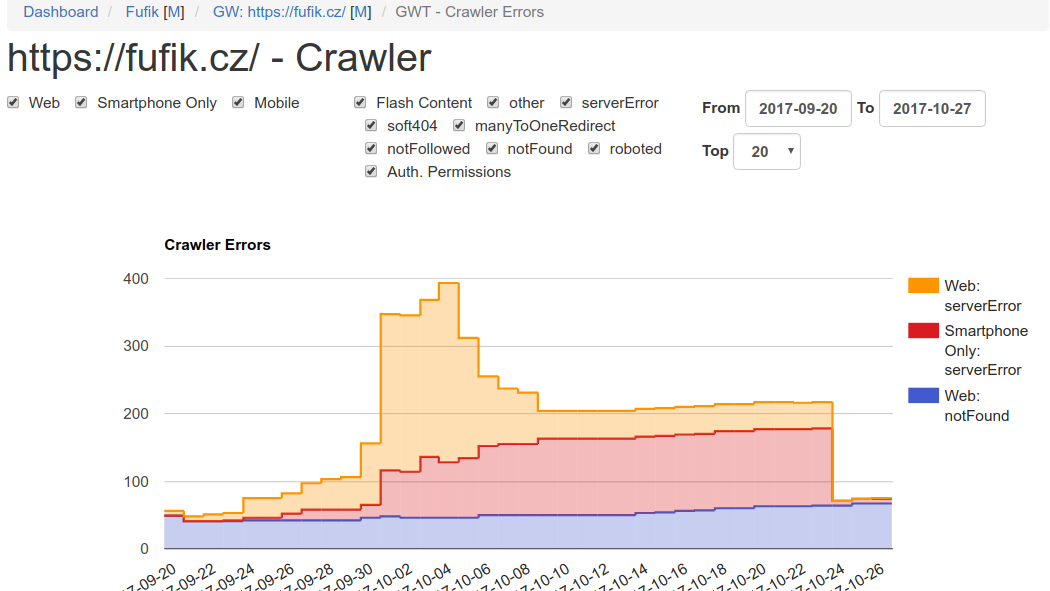 Google Search Console - Crawler Errors